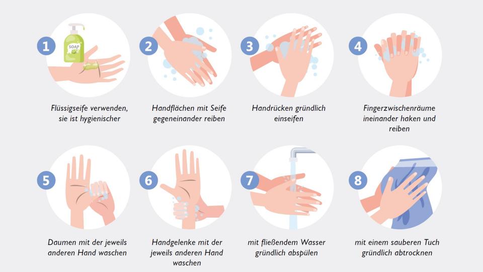 Richtiges Händewaschen Anleitung - Eine Schritt-für-Schritt-Anleitung zum richtigen und vor allem gründlichen Händewaschen. - © Shutterstock/red