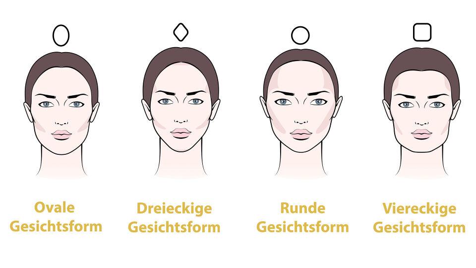 Gesichtsformen Kosmetik - © Shutterstock/red